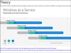 终于确定了!微软官方自曝Win10 RS4/RS5版本号