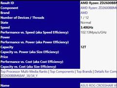 6核3.4GHz!AMD Ryzen5 2600处理器首曝光
