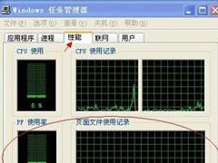 WinXP系统PF使用率是什么£¿WinXP系统PF使用率相关介绍