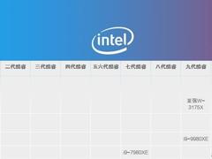 i9处理器哪个型号好?2019年i9处理器天梯图分享