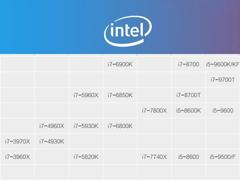 i5处理器选哪个型号?2019年i5处理器天梯图分享