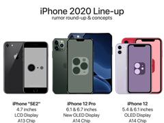 苹果iPhone 12/12 Pro/SE2渲染图出炉