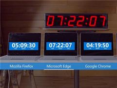 谷歌Chrome Win10版耗電問題將被解決