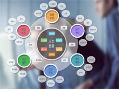 免費人事管理軟件有哪些?2020人事管理軟件推薦下載