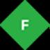 Fiddler4(HTTP抓包工具) V5.0.20204.45441 绿色中文版
